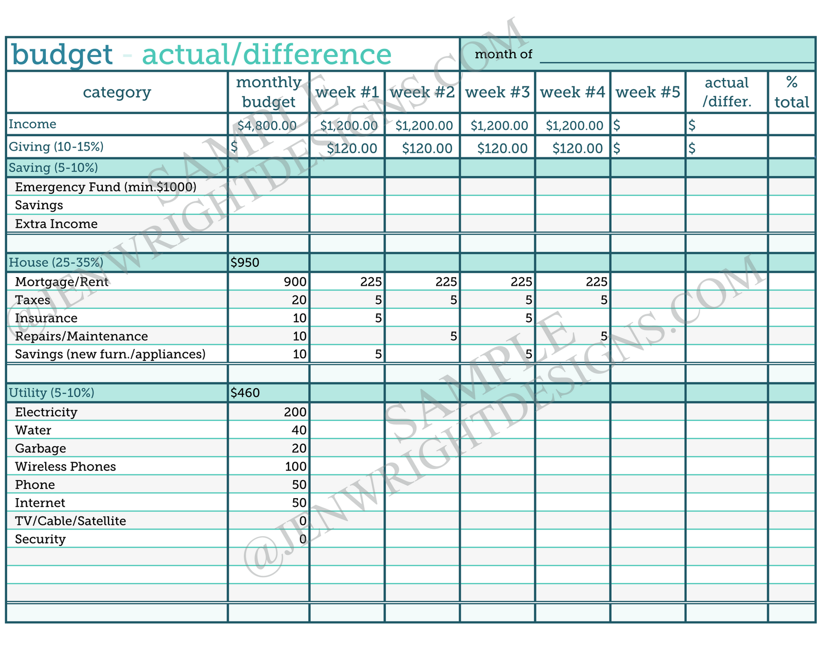 sample retirement budget worksheet