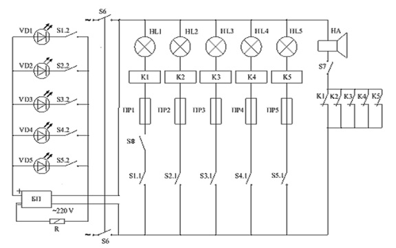 Рис. 5 Схема лабораторного