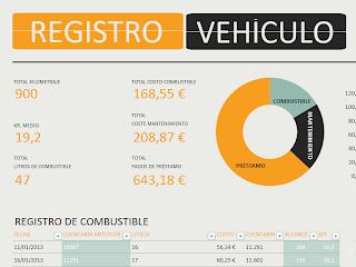 Registro de gastos automóvil, Excel