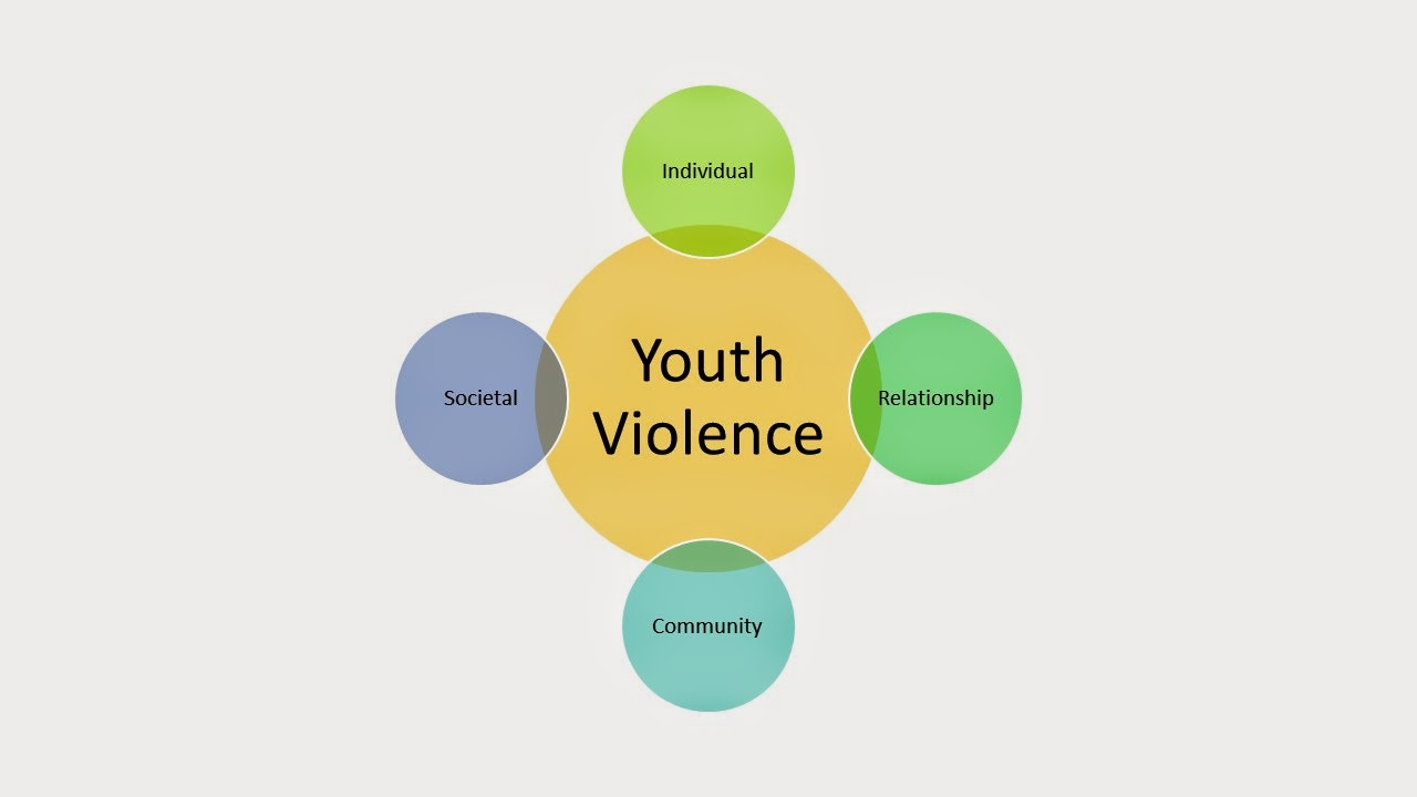 the impact of television to youth violence Tv violence and children has become a hot topic -- studies show that extensive viewing of television violence may cause anxiety in children and possibly make children.