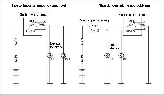Cara kerja dan gambar rangkaian lampu kota tail light