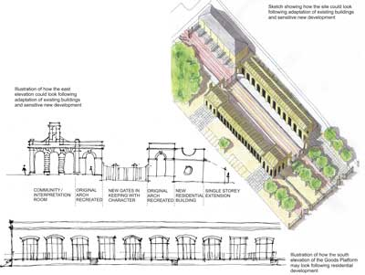 Plans for the Station