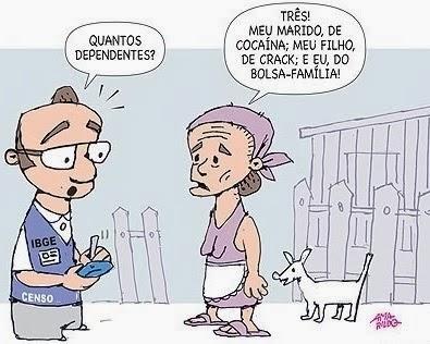 Censo no Brasil