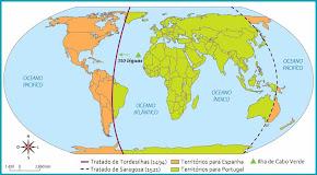 A divisão do mundo