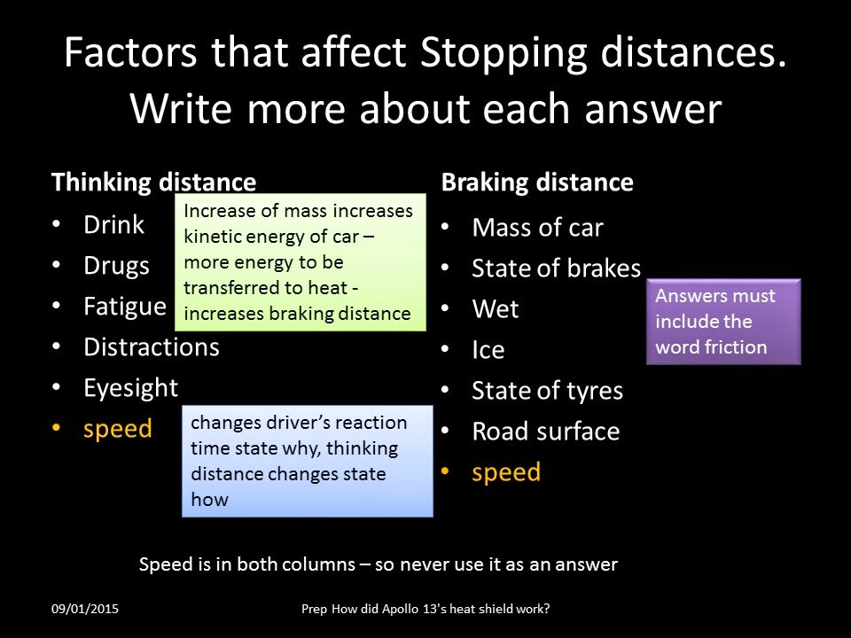 gcse physics coursework stopping distance Gcse 4473/01 additional science/physics physics 2 foundation tier pm thursday, 15 january 2015  the overall stopping distance of a car is made up of two parts, .
