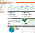 Cara Daftar dan Verifikasi Google Analityc.