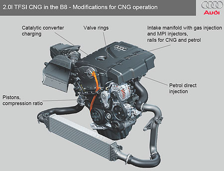 Reset Check Engine Light In 2011 Vw Jetta together with O2 Sensor Location On 2005 Vw Jetta further 2014 Jetta Fuse Box Diagram likewise 2001 Volkswagen Jetta Engine Diagram also 2000 Vw Gti Radio Wiring Diagrams. on 2008 volkswagen passat fuse box diagram