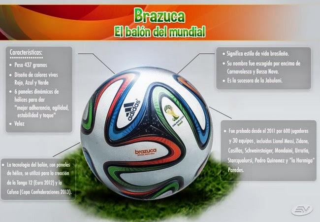 El balón oficial se llama Brazuca