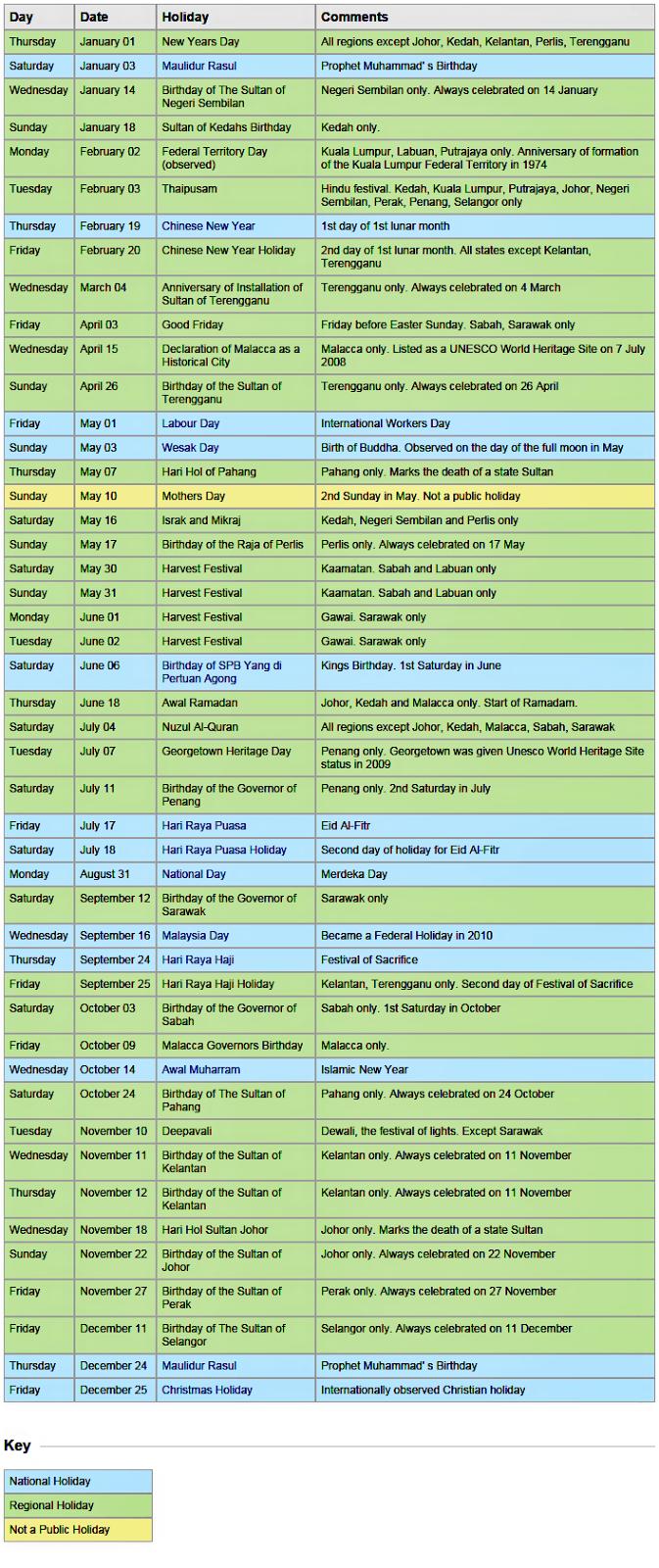 Senarai Cuti Umum 2015