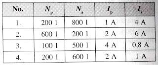 tabel tentang trafo