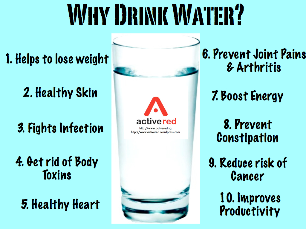 Discussion on this topic: How to Drink More Water Every Day, how-to-drink-more-water-every-day/
