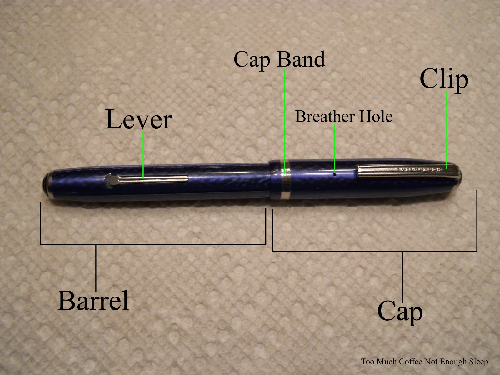 Too Much Coffee Not Enough Sleep: Fountain Pens 101