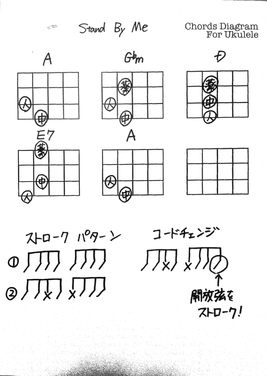 100 stand by me ukulele chords stand by youstand by me stand by me ukulele chords by acoustic sound organization u0027 u0027stand by me hexwebz Choice Image