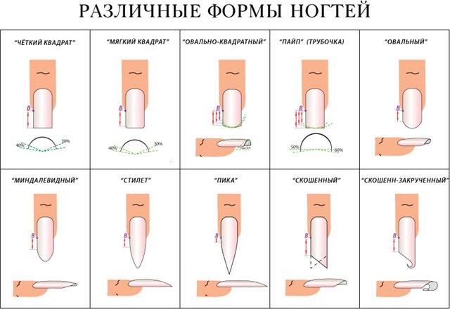 Товары и косметика для маникюра ногтей, купить недорого в
