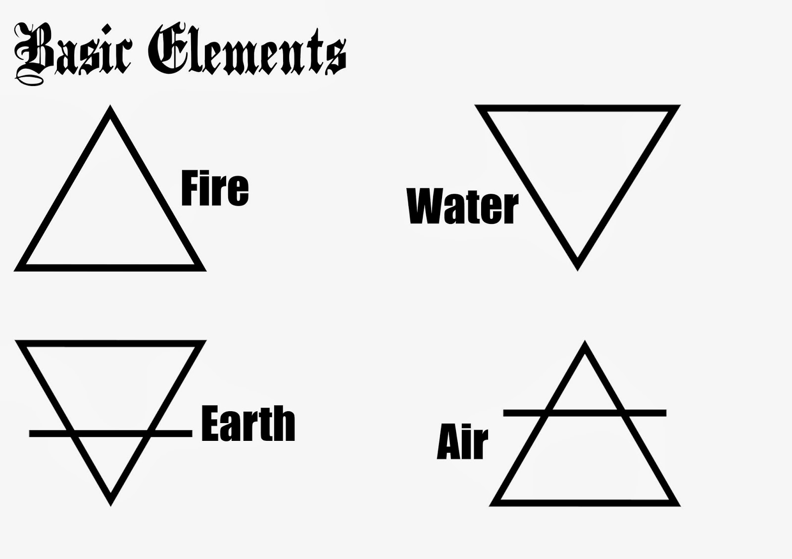 Symbol for water element choice image symbol and sign ideas luke mayes pva exam experiment alchemy and the elements experiment alchemy and the elements buycottarizona biocorpaavc