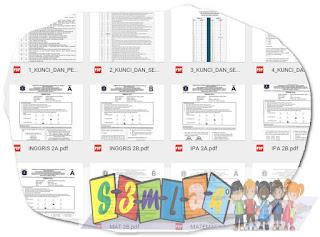 Prediksi Soal Ujian Nasional SMP/MTs 2015-2016