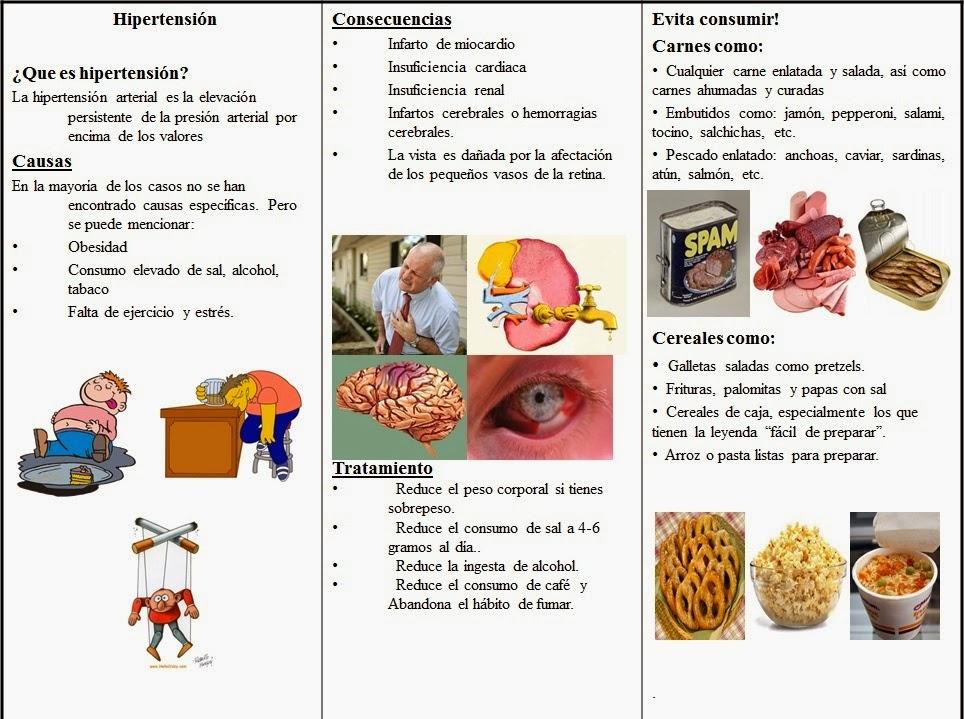 Hipertension hipertension triptico espa ol - Alimentos que suben la tension ...