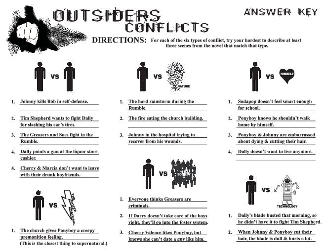 the things you can teaching the outsiders by s e hinton answer key for conflicts diagram for the outsiders