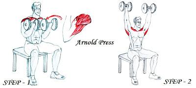 adams-fitness
