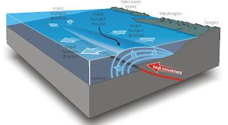 gambaran lantai laut