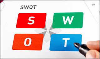 Análise SWOT pessoal
