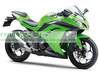 Harga Kawasaki Ninja 250 Injeksi New Motor Terbaru 2012