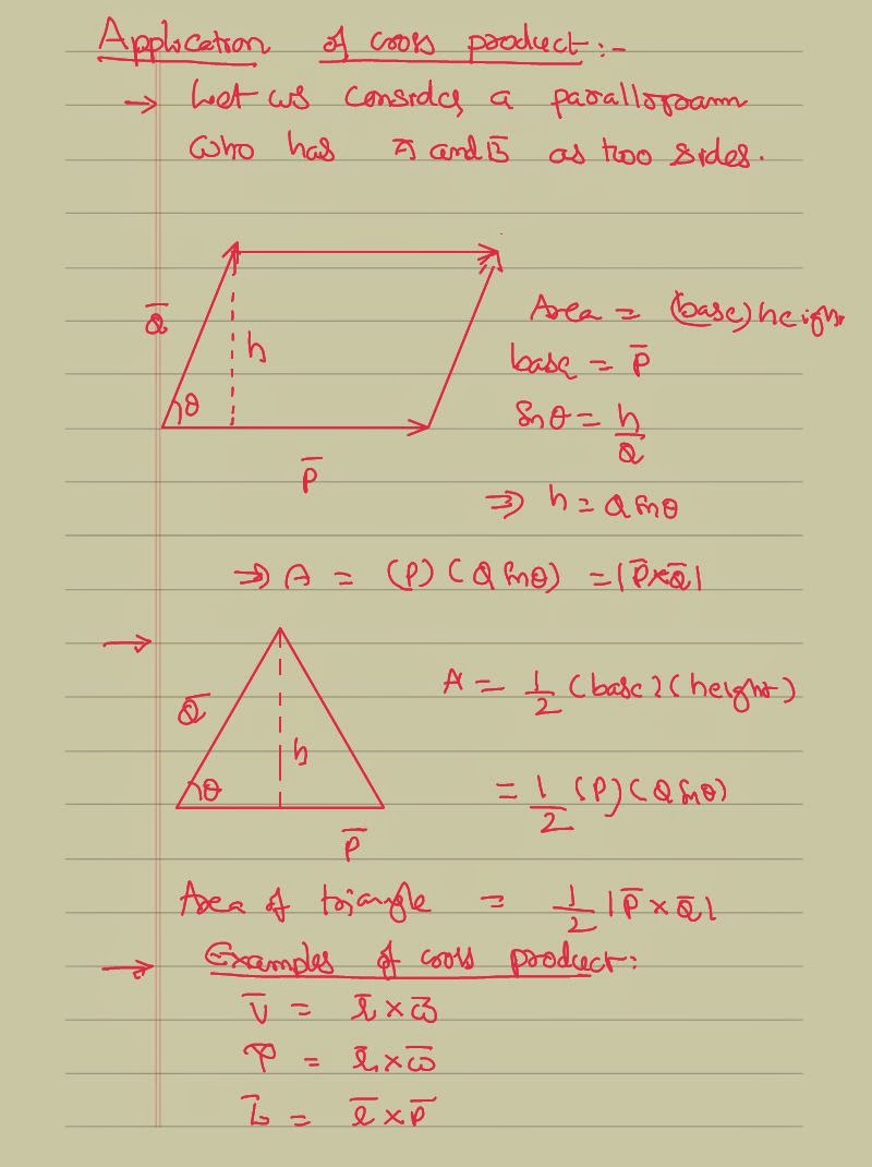 Scalar Product And Vector Product Of Vectors Venkats Academy Find Area Of  Triangle