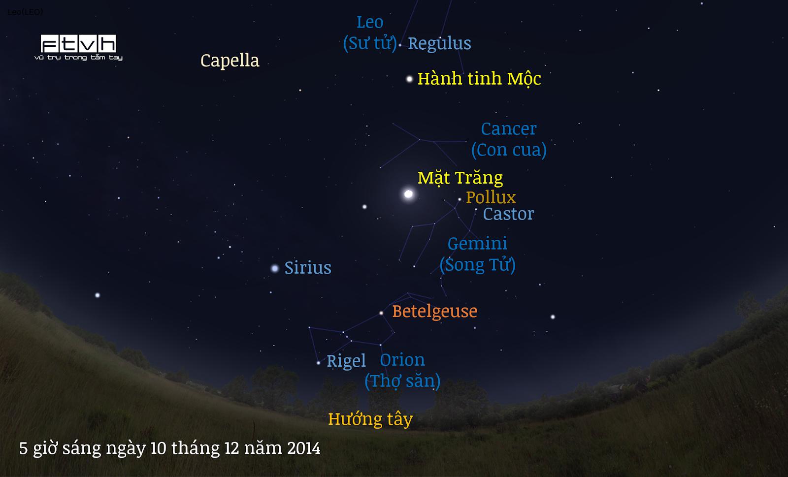 Minh họa bầu trời đêm hướng tây lúc 5 giờ sáng ngày 10 tháng 12 năm 2014.