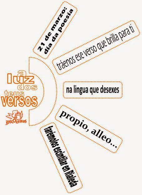 https://picasaweb.google.com/112968433170961771213/ALuzDosTeusVersos21DeMarzoDiaDaPoesia2015EnBibloleiros?authuser=0&feat=directlink