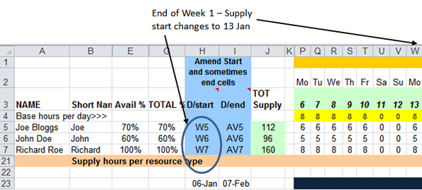 Build Sheet Example - Monitoring, changing Supply side