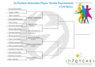 2o Proteas Wannabe Player Tennis Tournament – Κλείνουν οι Προημιτελικοί! (εικόνες)