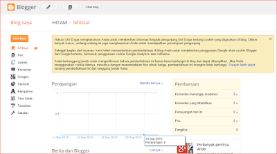 tampilan dashboard blogger