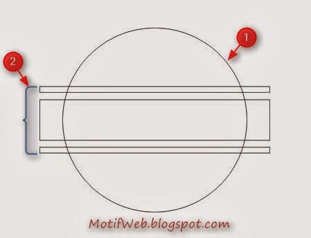 Lingkaran dan persegi panjang