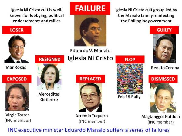 INC Eduardo Manalo is a FAILURE
