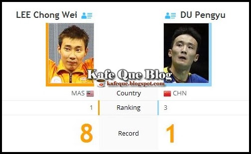 LEE CHONG WEI VS DU PENGYU LIVE ASTRO 2013, LIVE STREAMING LEE CHONG WEI VS DU PENGYU SEMI FINAL SEPARUH AKHIR TERBUKA DENMARK 2013