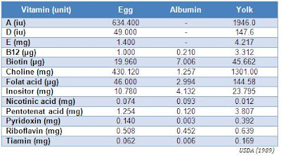 folsyre 1 mg