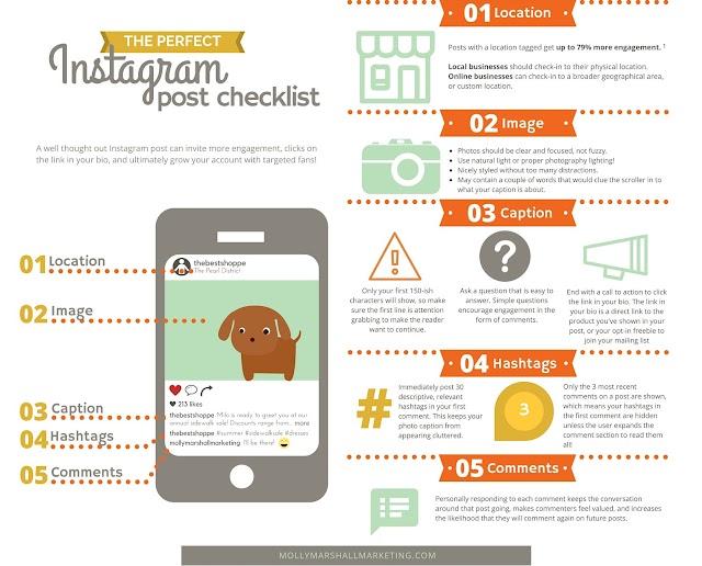Instagram post checklist