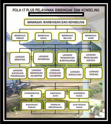 PROGRAM BK POLA 17+