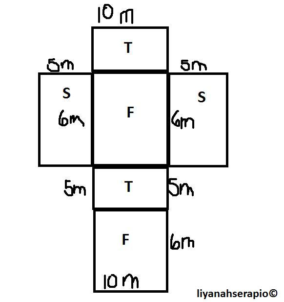 Rectangular Prism Net Rectangular prism: faces: 6