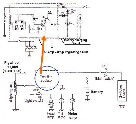 Wiring Diagram L u Kepala Sepeda Motor together with Wiring Diagram For 1975 Yamaha Dt 125 together with  on wiring diagram for mio sporty