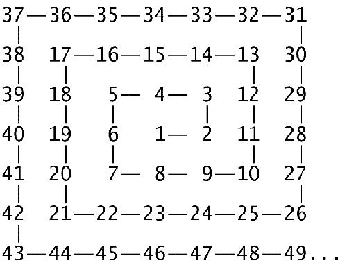 Numeros 1 al 30 - Imagui
