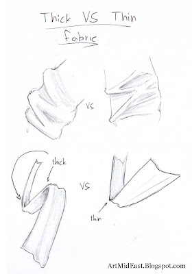 draw folds fabric thickness