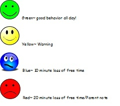 Here are the colors of the smiley faces and what each color means: