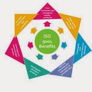 http://www.dpkonsultan.com/konsultan-iso-i-iso-consultant-sertifikasi-iso-badan-sertifikasi-iso-training-iso-sio-9001-ohsas-18001-iso-14001/
