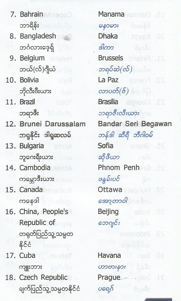 World Nations And Their Capitals Shwe English Lessons - Nations and their capitals