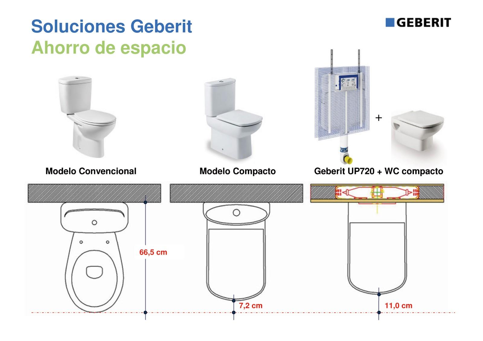 Reformas Palma Cisternas Empotradas Vs Cisterna