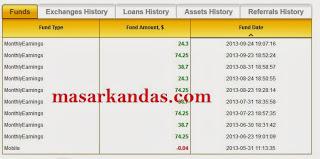 Bukti Pembayaran Uinvest Bulan September 2013