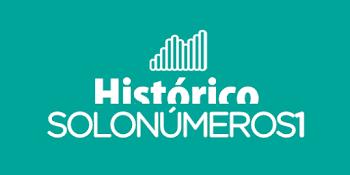 ARCHIVO DE NÚMEROS 1