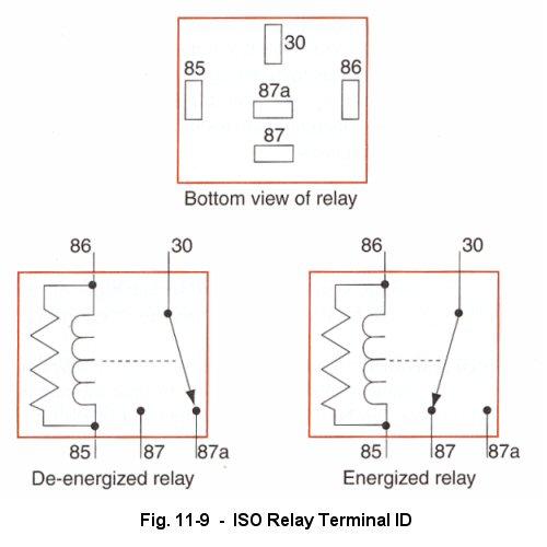 Fabulous Diagram Relay Kaki 5 19 13 Nuerasolar Co Wiring Database Ittabxeroyuccorg