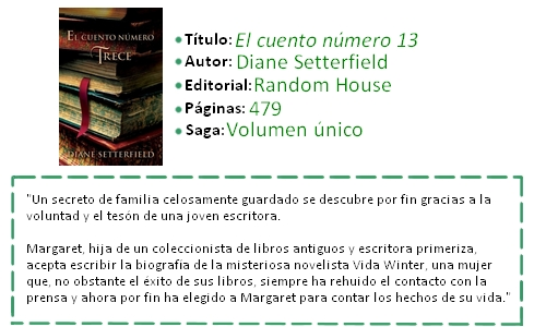 https://www.goodreads.com/book/show/23168663-toda-la-verdad-que-hay-en-m